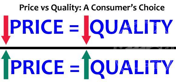 price-quality
